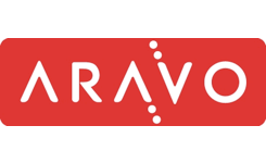 Aravo.png